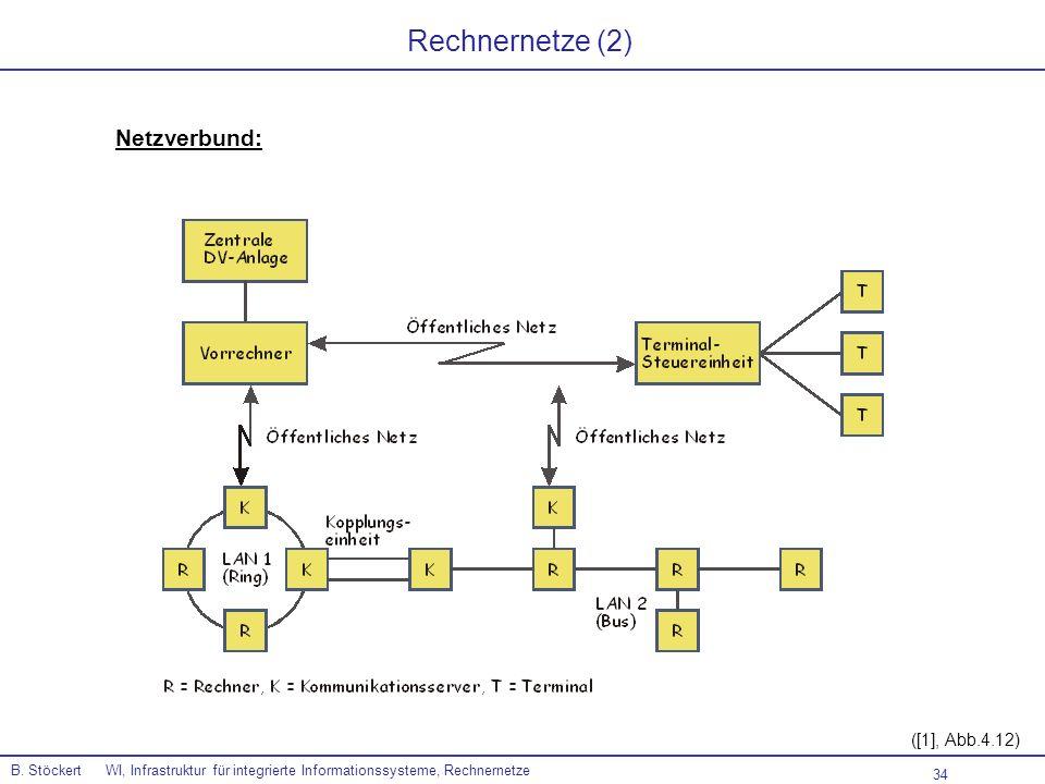 Rechnernetze (2) Netzverbund: ([1], Abb.4.12)
